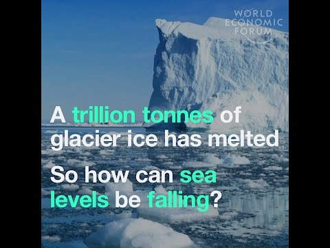 A trillion tonnes of glacier ice has melted   So how can sea levels be falling?