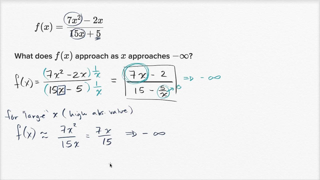 End behavior of rational functions (video)  Khan Academy