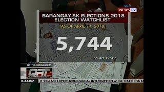 QRT: Barangay-SK election watchlist