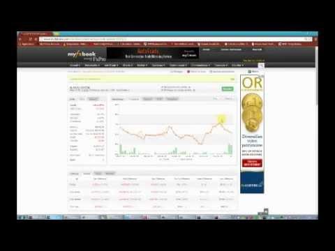 Mauvais Résultats sur des Ventes de USD/JPY puis Vente du DAX ce 11/09/2014