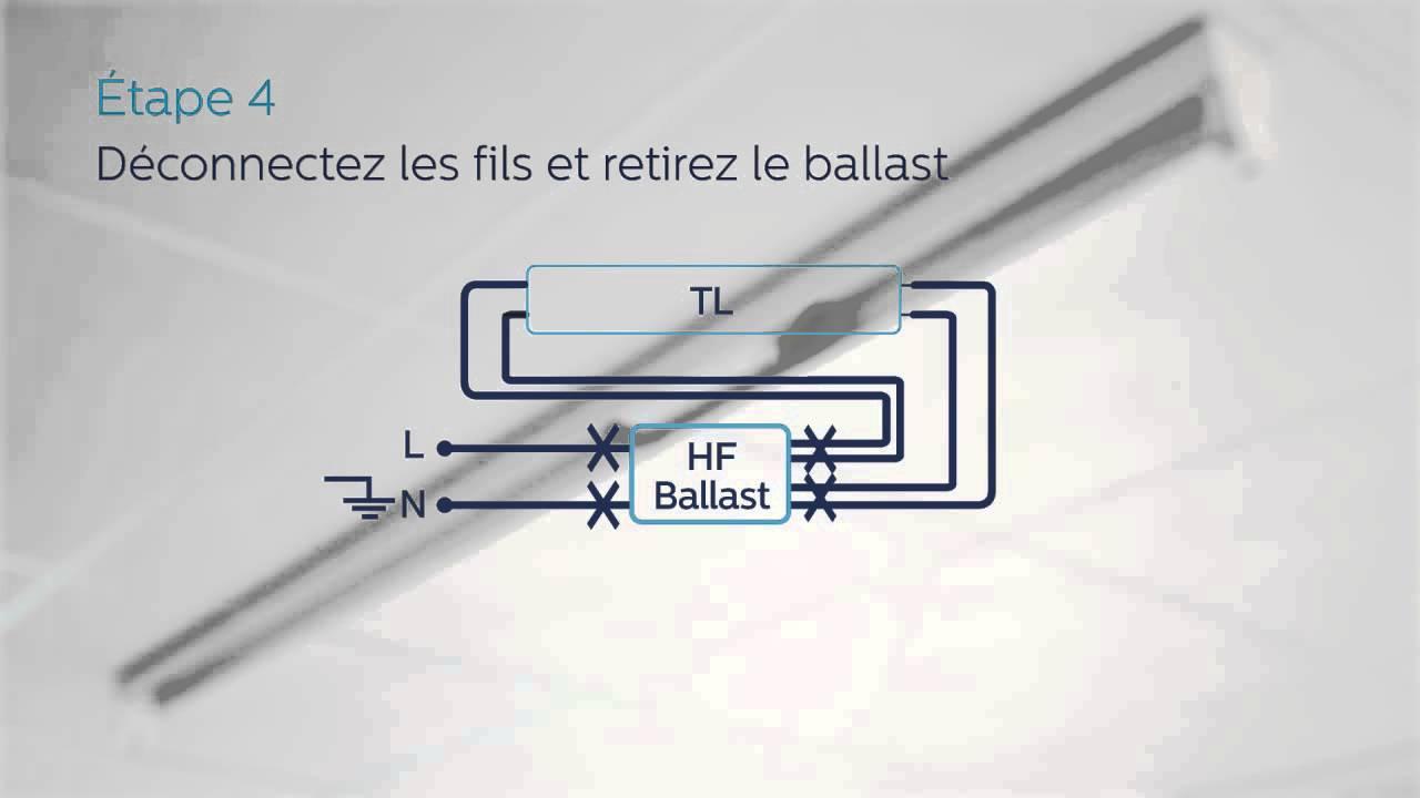 guide d installation pour philips master ledtube bas sur un ballast lectronique haute fr quence [ 1280 x 720 Pixel ]