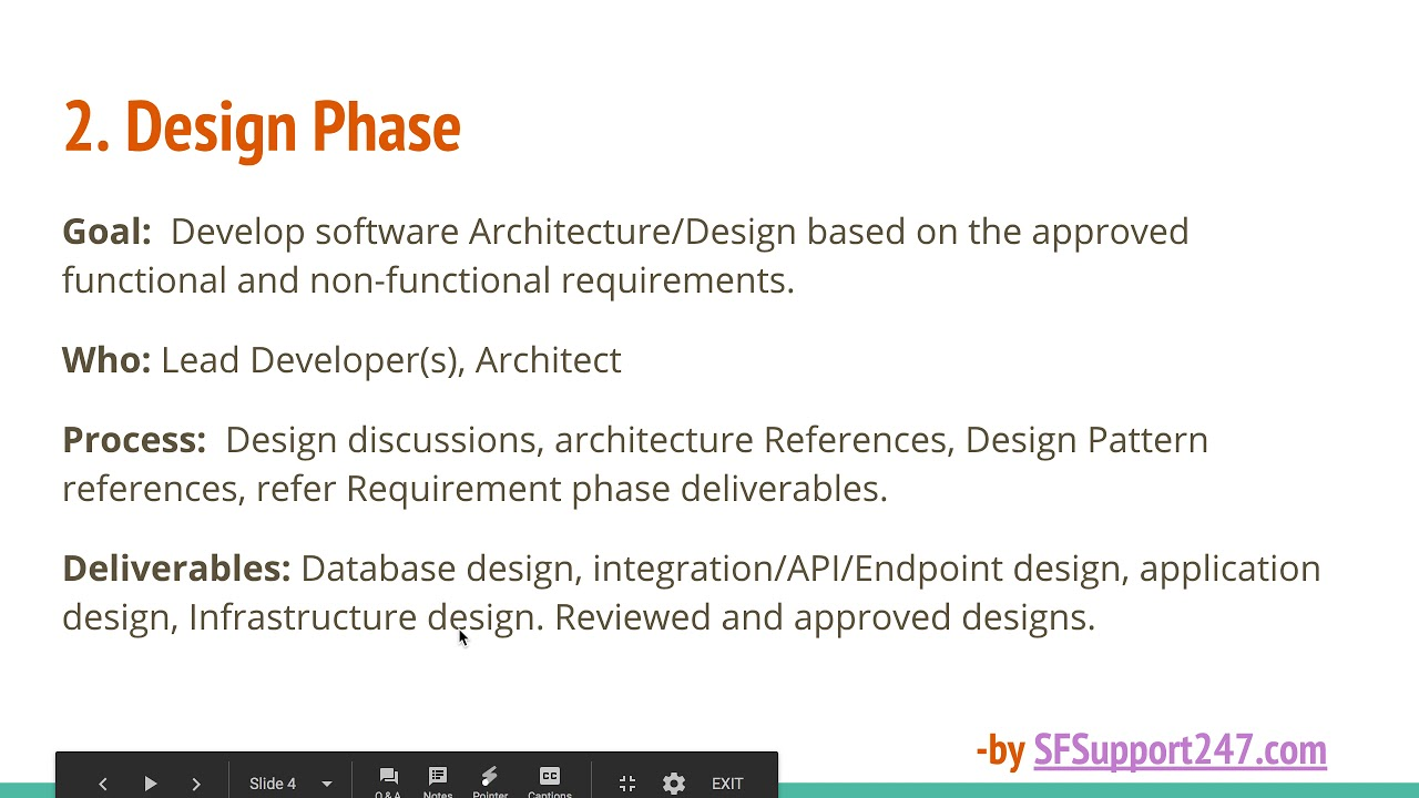 Sdlc Design Phase Section Youtube