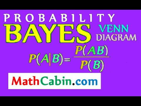 Bayes Formula Conditional Probability Venn Diagram Example