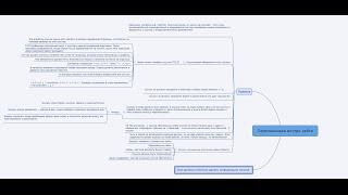 видео Что такое перелинковка страниц сайта? Ее значение