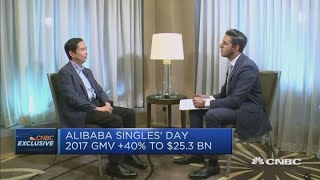 Alibaba finds opportunities in politically uncertain times | Squawk Box Europe