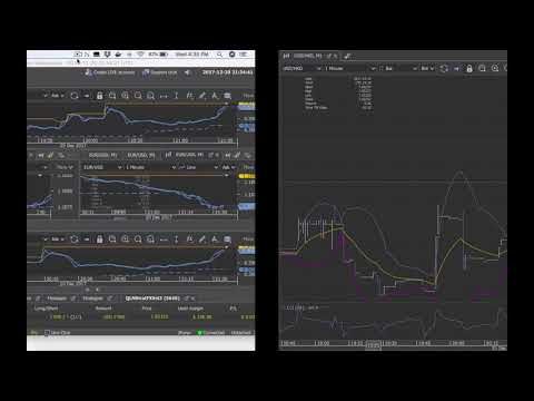 Do we have a winning forex algo trading strategy ?
