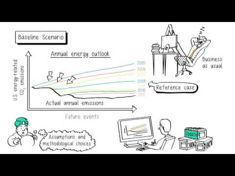 Illustrated video 3: Estimating baseline scenario emissions