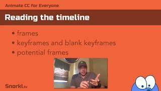 Animate CC: la Comprensión de la línea de tiempo de fotogramas clave, los marcos en blanco fotogramas clave)