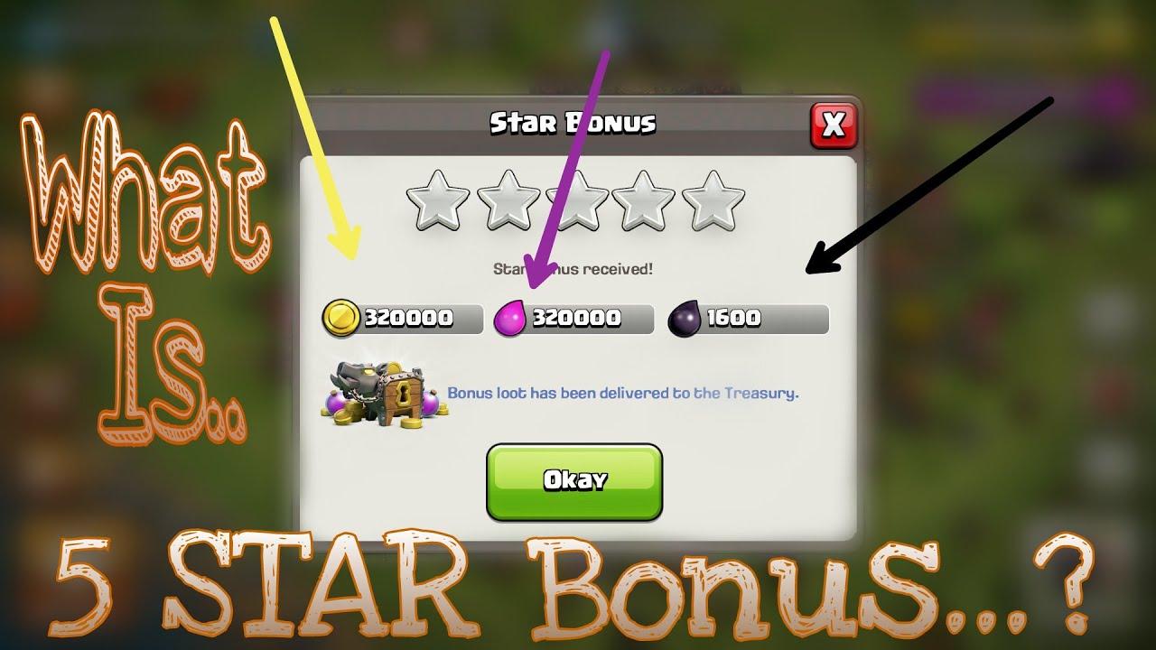 what is star bonus what is star bonus in all leagues