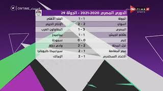 مساء ONTime - تعرف على نتائج مباريات الجولة الـ 29 من الدوري المصري
