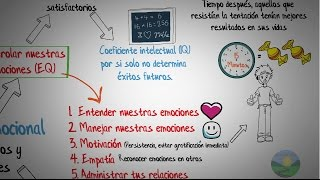 Inteligencia emocional-Daniel Goleman-Resumen animado