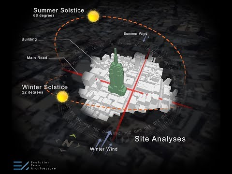 Site Analyses - Diagram | Photoshop