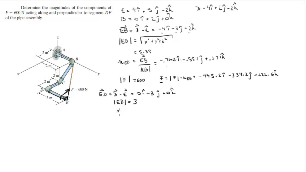 Find The Cartesian Vector Form Of F And The Components Along And