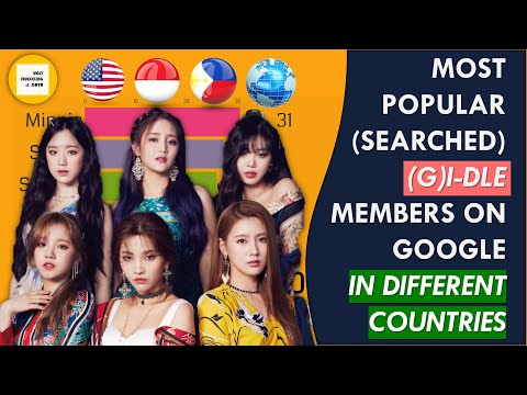 Most Popular (Searched) (G)I-DLE Member On Google In Different Countries 2018-2020 US, Indonesia