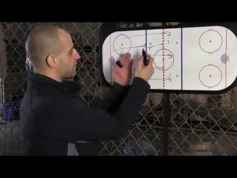 Hockey Defenseman Positioning - How to Rush the Puck Effectively