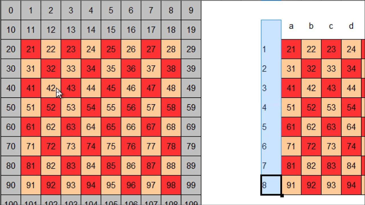 chessprogramming.wikispaces.com