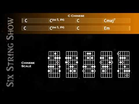 C Chinese Scale Guitar Backing Track