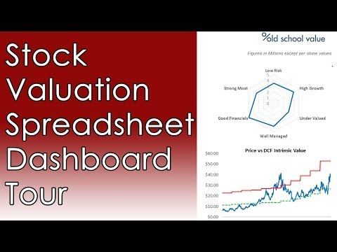 Automatic Stock Valuation Spreadsheet Dashboard Tour
