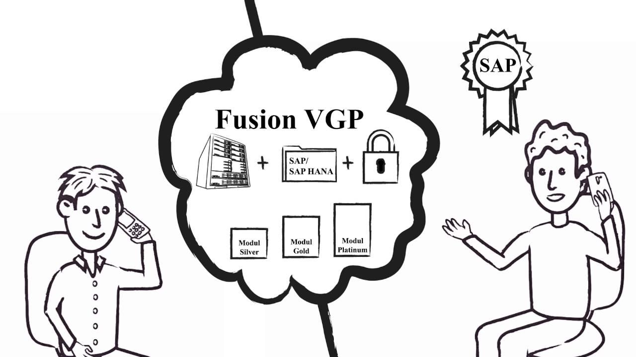 Huawei Fusion VGP - Echtzeit Antivirus-Lösung für SAP