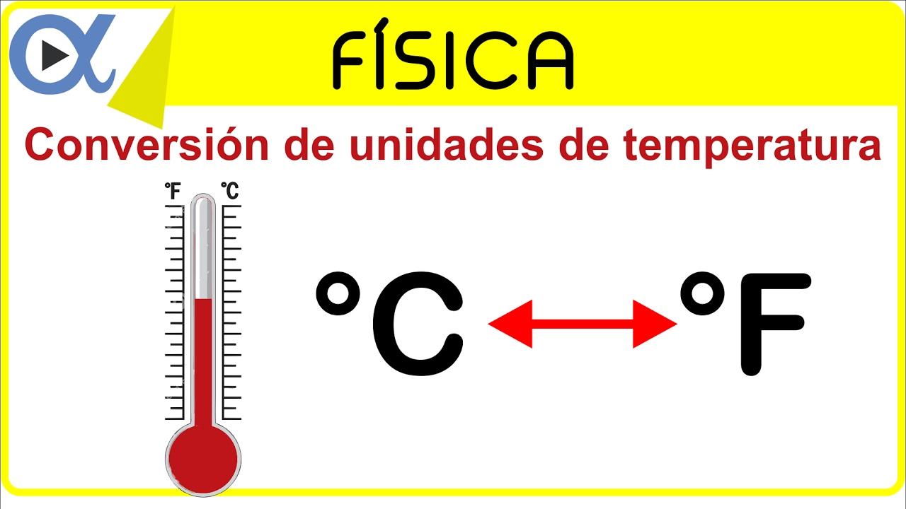 Conversión De Unidades De Temperatura Grados Celsius O