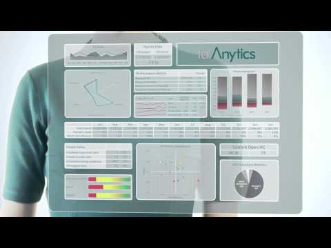 Talanytics HR Analytics HD