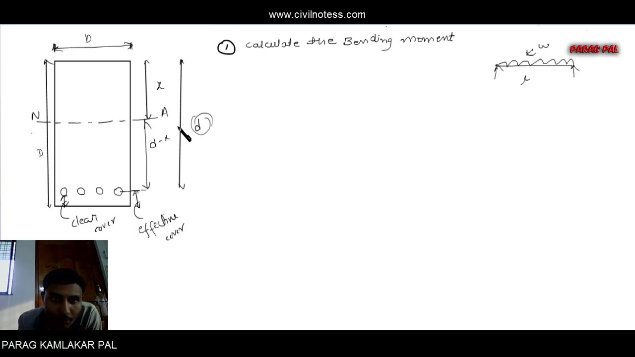 Load Carrying Capacity Of Beam Calculation Basic Lecture Youtube