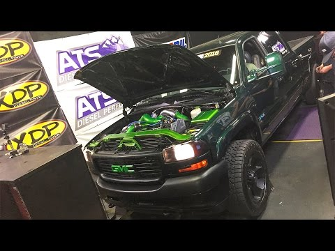 Competitor Introductions, Dyno Testing and Fuel Consumption – Diesel Power Challenge 2016