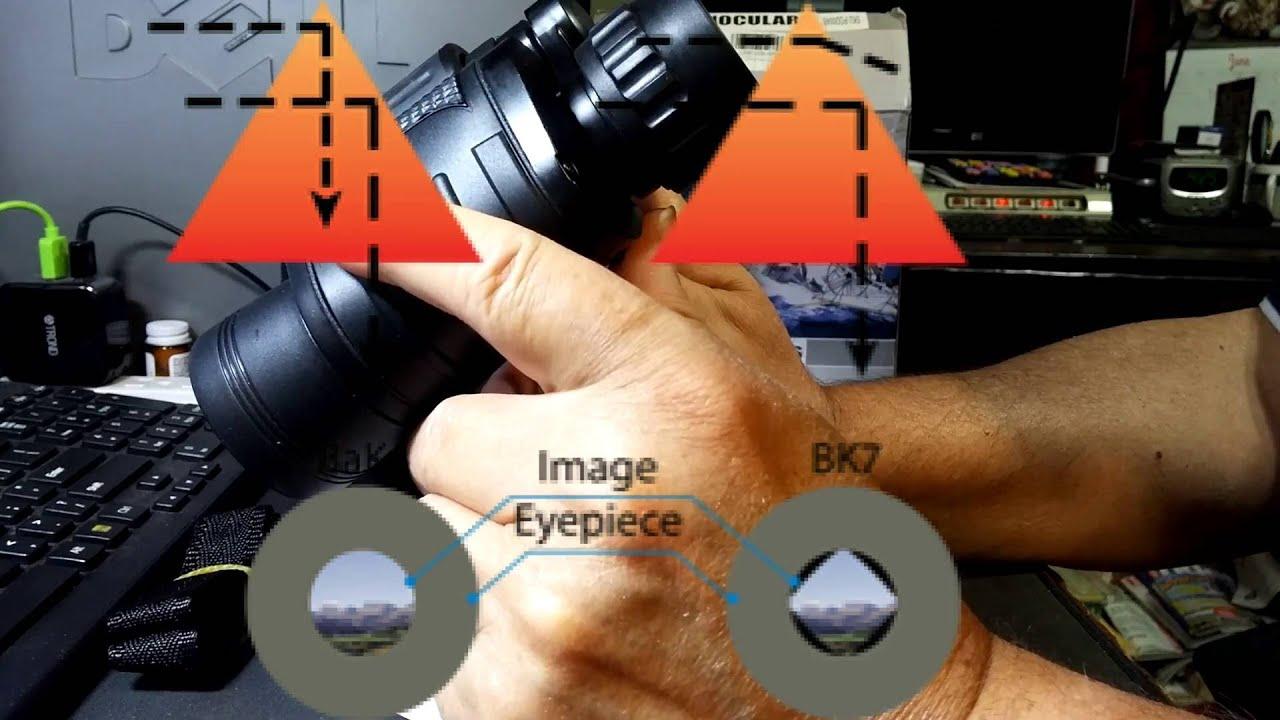 Fernglas Mit Entfernungsmesser Und Kompass : Dealswagen marine fernglas mit entfernungsmesser und kompass