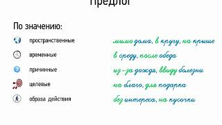 Предлог (7 класс, видеоурок-презентация)