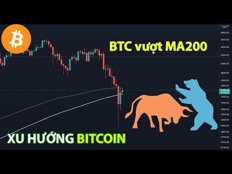 Phân tích giá Bitcoin ngày 21/05 | BTC hồi phục lên trên MA200 khung ngày