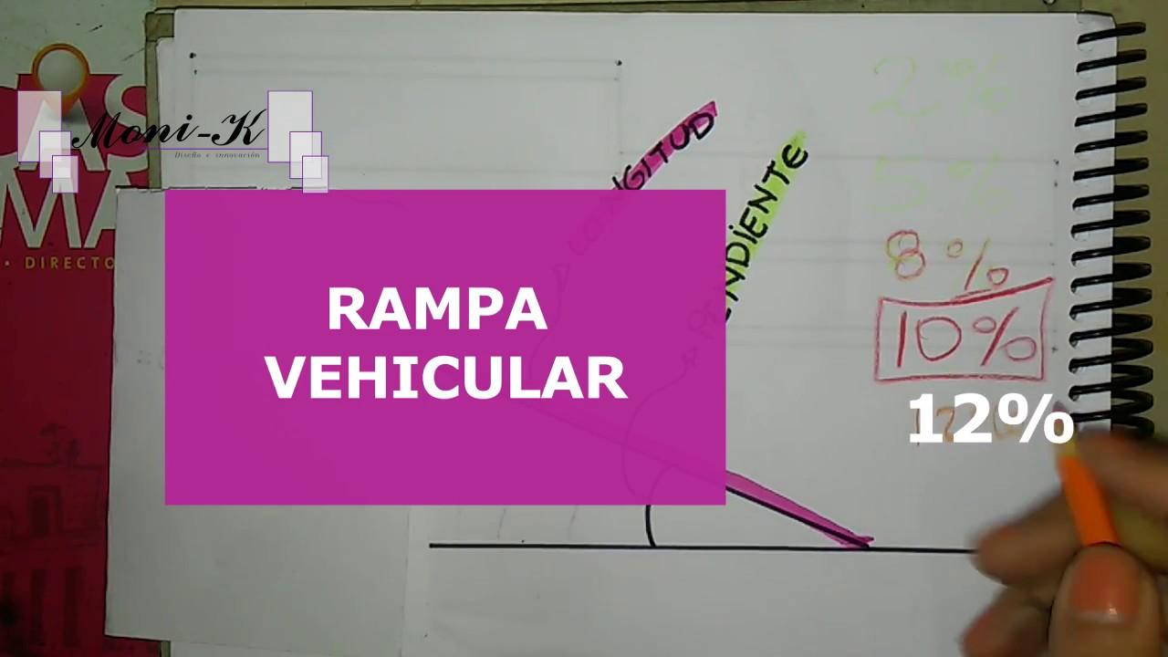 C Mo Calcular La Longitud De Rampa Peatonal Y Rampa