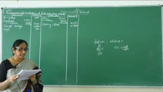 I PUC | Accountancy | Financial Statement - 8