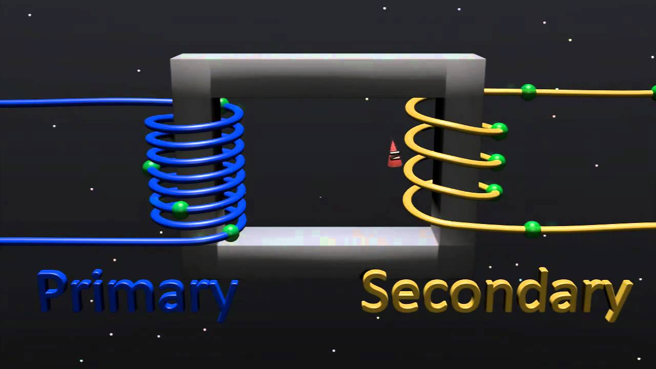Transformer Animation