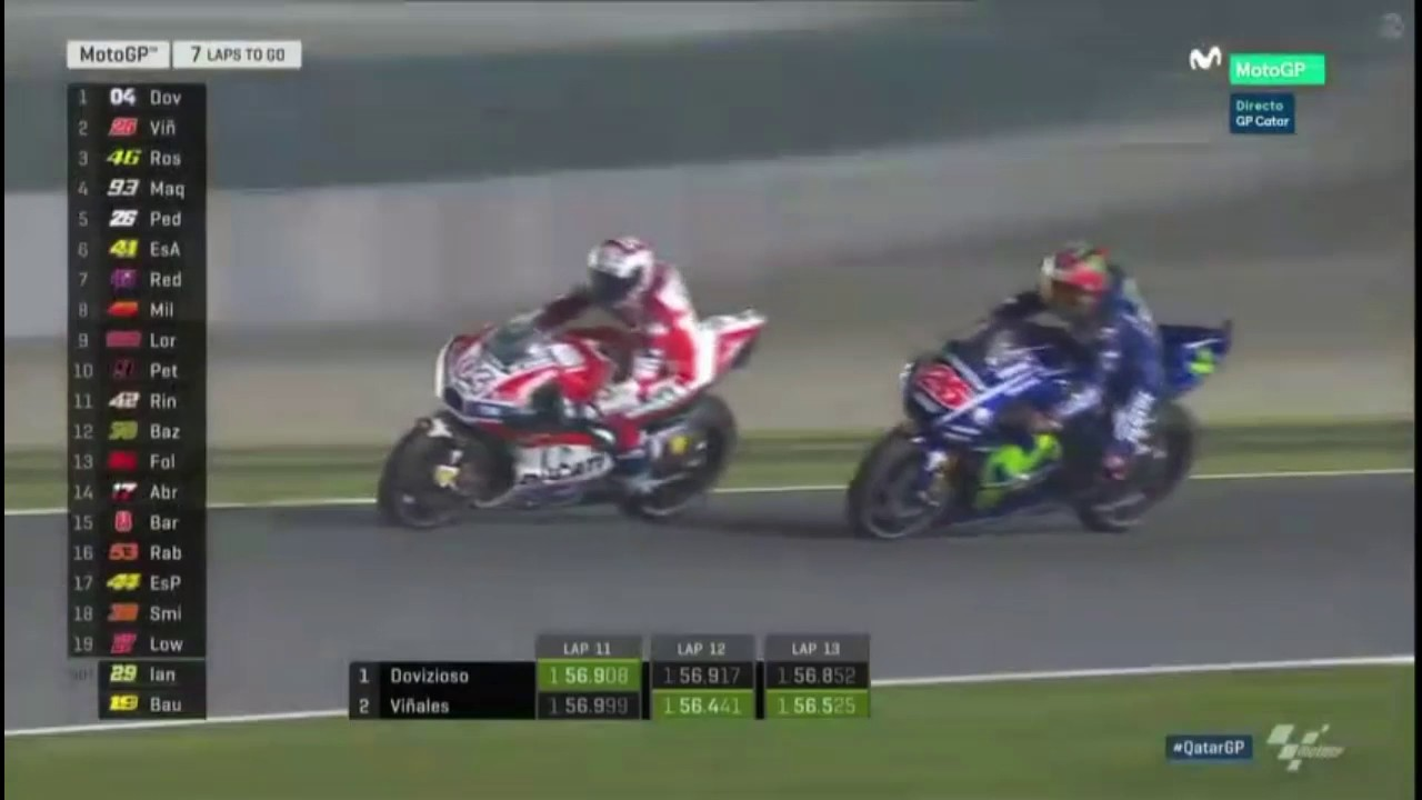 Motogp Qatar  Highlights