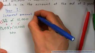 Compound Interest introduction