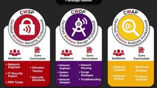 cwnp certification track overview