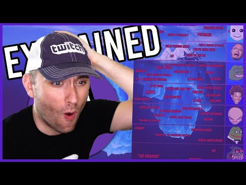 Former Twitch Employee Reacts to the Twitch Iceberg