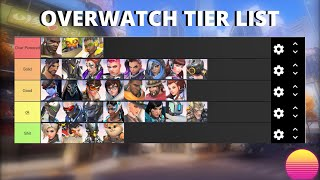 Honest Overwatch Character Tier List