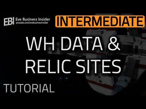 Wormhole Data & Relic (Ninja Method)