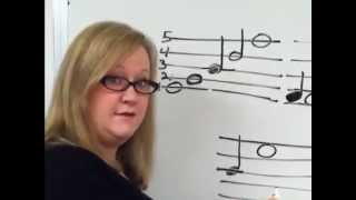 Music Lessons For Kids - Reading Music & Reading Notes