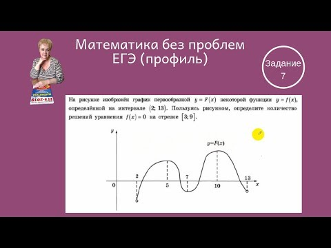 Как определить количество корней уравнения