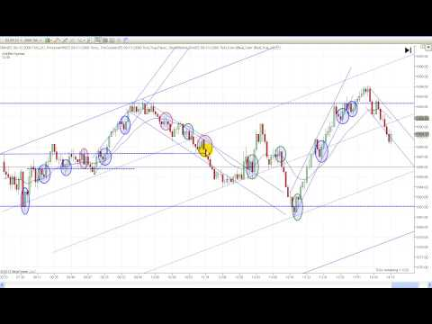 Learn To Day Trade With Price Action 7-31-13