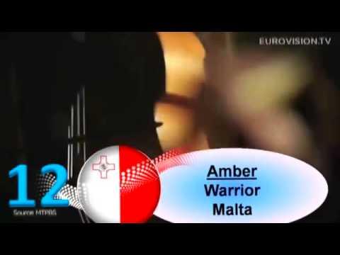 Евровидение 2015 Рейтинг всех 40 песен. Eurovision 2015 fan-made version