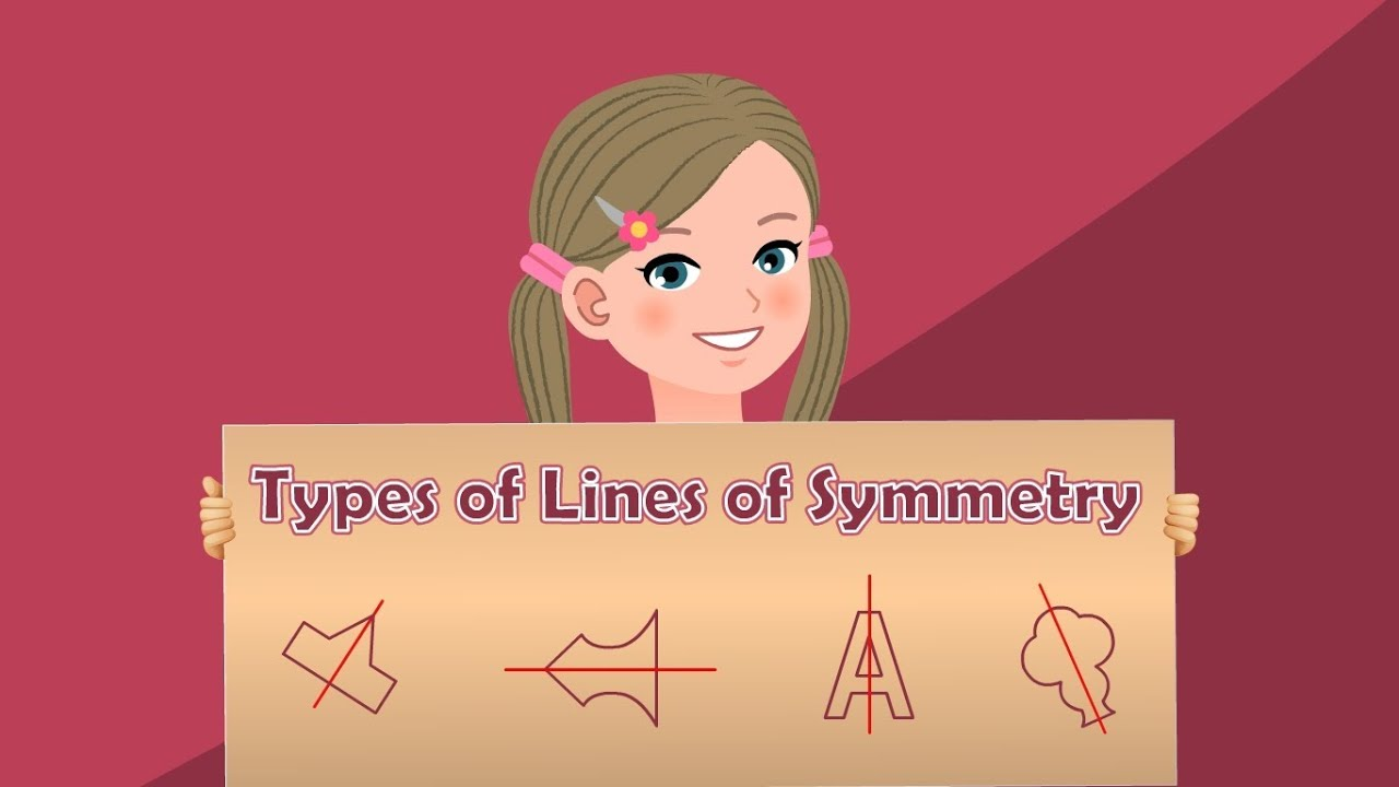 Drawing Lines Of Symmetry On Shapes Worksheet : Types of lines symmetry youtube