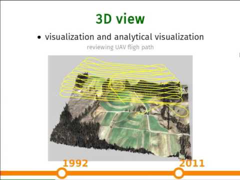33 Years Of GRASS GIS As An Innovation Platform