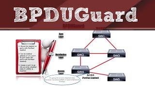 CCNA R&S version 3 Topics: BPDUGuard (A Spanning Tree Protocol (STP) Enhancement)