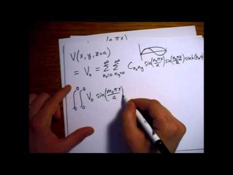 Griffiths Electrodynamics Problem 3.16: Potential of Grounded Conducting Box with Lid at V0