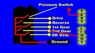Transmission Range or Neutral Switch