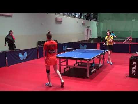 Видео: LIBATSKAYA - MALANINA #MOSCOW #Championships 2020 #RUSSIAN #tabletennis #настольныйтеннис