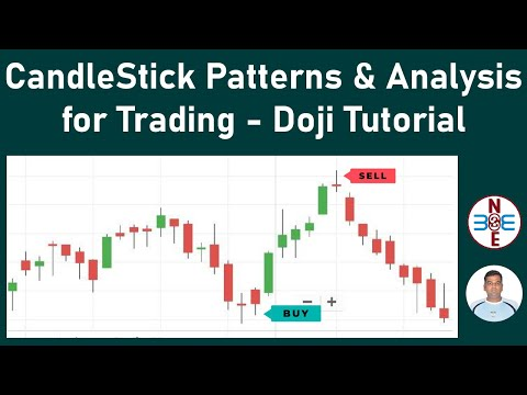 CandleStick Patterns and Analysis for Trading - Doji Tutorial - bse2nse.com